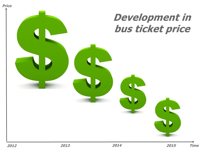 Bus-ticket-price